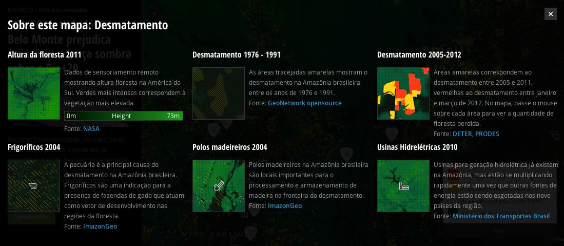 about_desmatamento